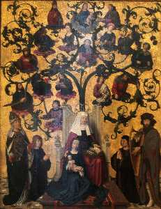 Lineage of Saint Anne