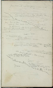 Untitled, sheet with atmospheric notations