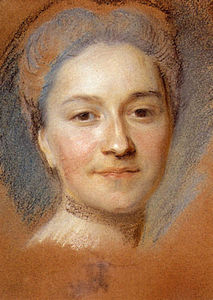 Study of the portrait